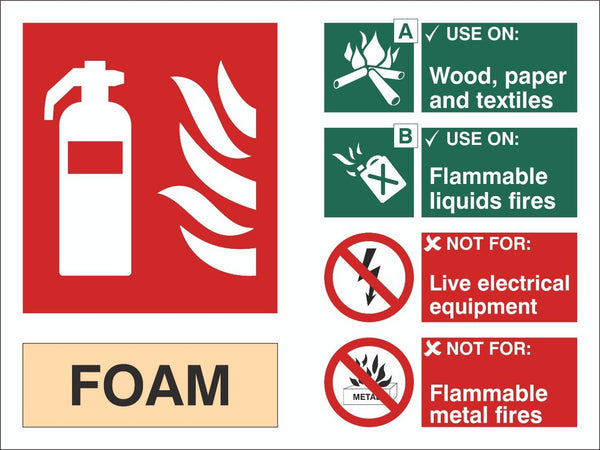 Fire Extinguisher Foam Sign, Self Adhesive Vinyl, 1mm PVC, 5mm Correx Board