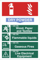 Fire Extinguisher Dry Powder Sign, Self Adhesive Vinyl, 1mm PVC, 5mm Correx