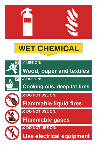 Fire Extinguisher Wet Chemical Sign, Self Adhesive Vinyl, 1mm PVC, 5mm Correx