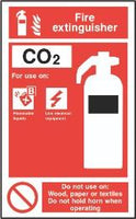 Fire Extinguisher CO2 Sign, Self Adhesive Vinyl, 1mm PVC, 5mm Correx Board