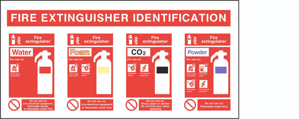 Fire Extinguisher Identification Sign, Self Adhesive Vinyl, 1mm PVC,