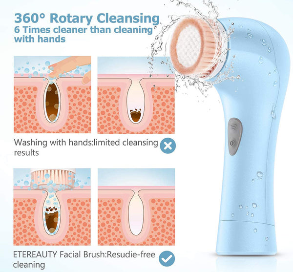 Anti-Aging Skincare Facial Cleansing Brush