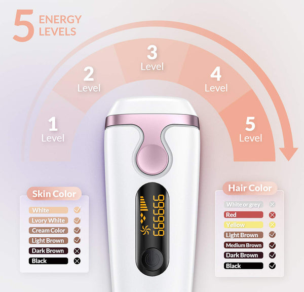 New Upgraded Permanent Hair Removal Apparatus