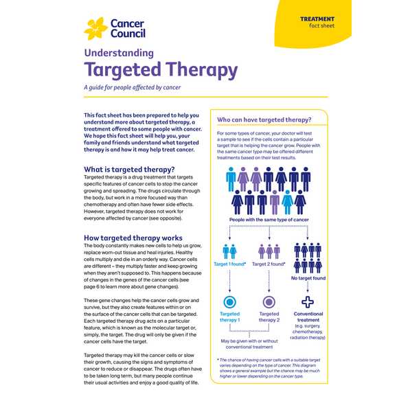 Understanding Targeted Therapies (PDF Download)