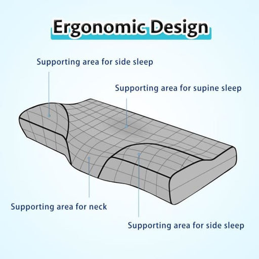 Easy Sleep® Contoured Orthopedic Pillow - Contoured Orthopedic Pillow