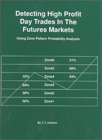 Detecting High Profit Day Trades in the Futures Markets: Using Zone Pattern Probability Analysis