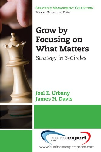 Grow by Focusing on What Matters: Competitive Strategy in 3-circles (Strategic Management Collection)