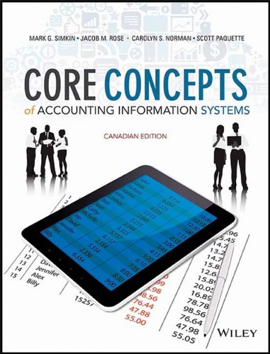 Core Concepts of Accounting Information Systems 11th (eleventh) edition Text Only