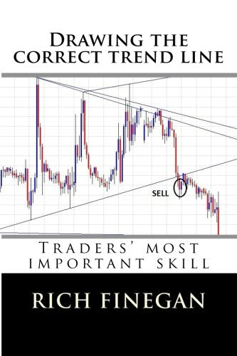 Drawing the Correct Trend Line: Traders' Most Important Skill