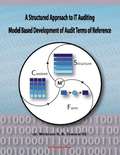 A Structured Approach to IT Auditing: Model Based Development of Audit Terms of Reference