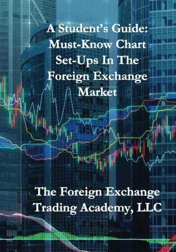 A Student?s Guide: Must-Know Chart Set-Ups in The Foreign Exchange Market
