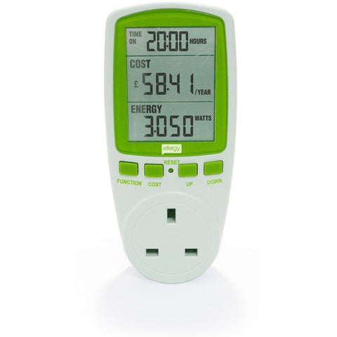 Energy monitoring socket (EMS)