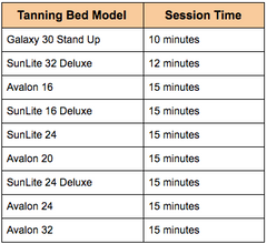 Tanning Beds Direct Tanning Bed Time Chart