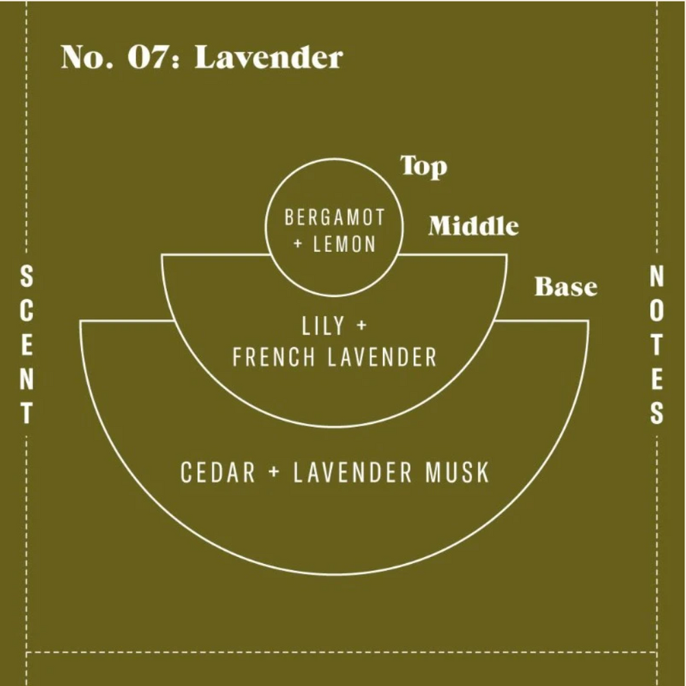 Soy Candle | Lavender