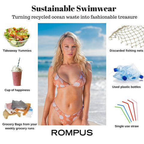 Eco Friendly Swimwear Australia