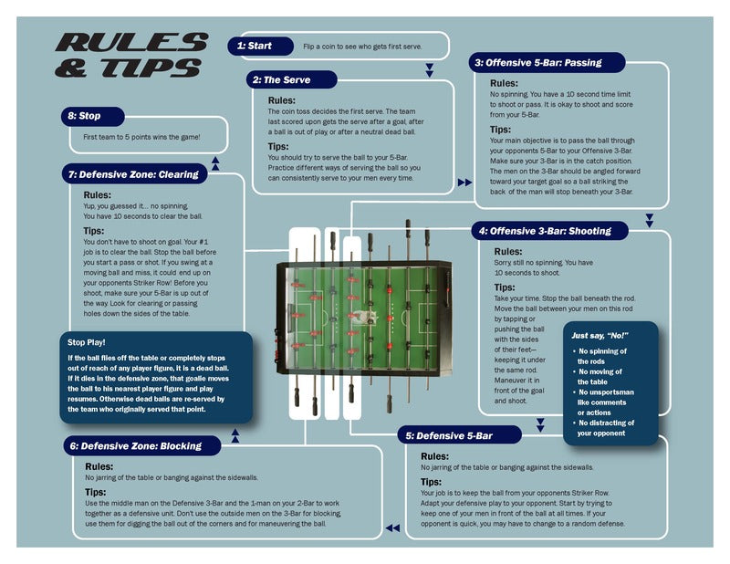 Basic Rules of Foosball Play