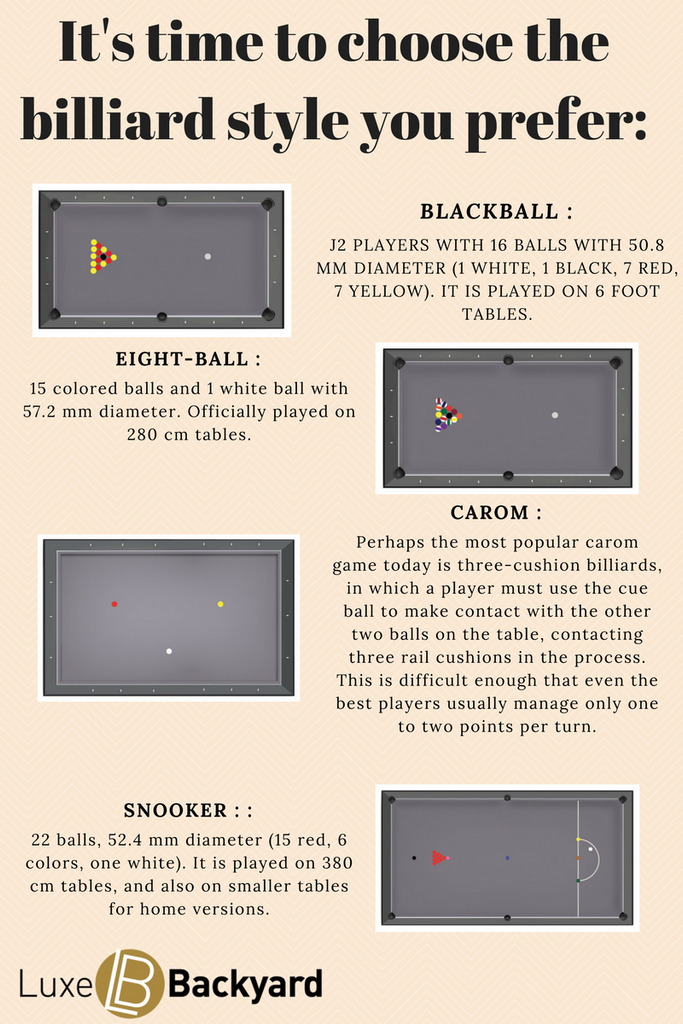 Pool types of games