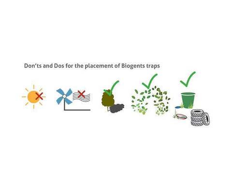 Biogents CO2 Bundle - Highly effective trap against a broad range of mosquito species - BG-Mosquitaire - Biogents - luxebackyard