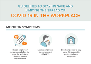 COVID-19 Workplace Safety Infographic