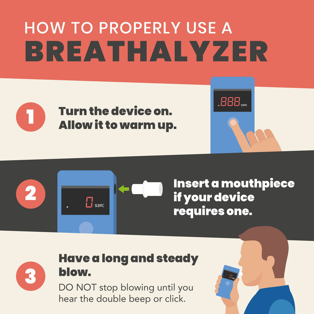 [Infographic] How to Use a Breathalyser