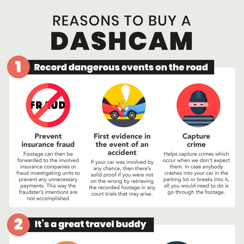 Infographic- Reasons to buy a dashcam