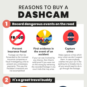[Infographic] Reasons to Buy a Dashcam