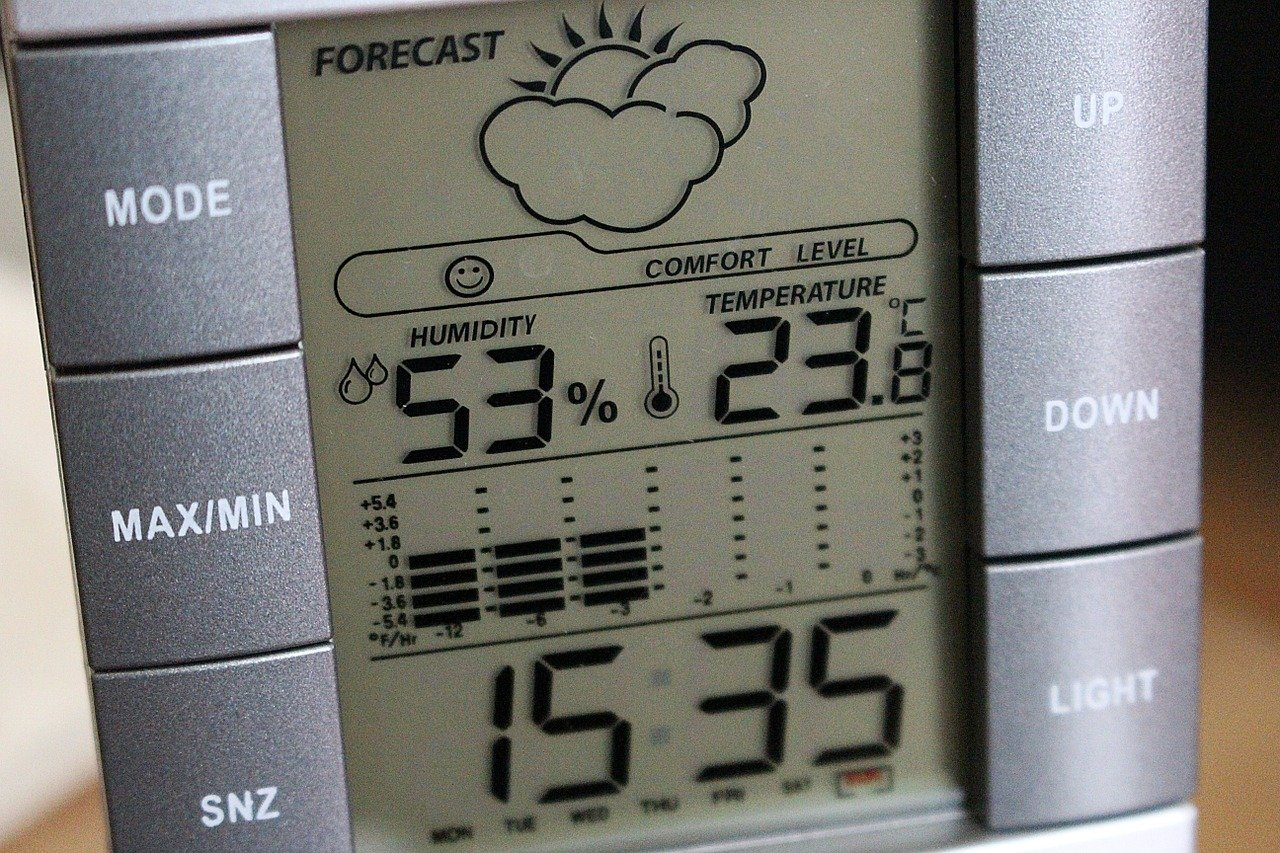 Dehumidifier vs Humidity Meter: Which is more accurate?