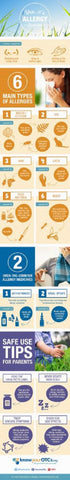 6 types of allergies infographics
