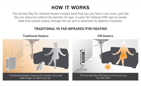 Traditional vs far infrared heating
