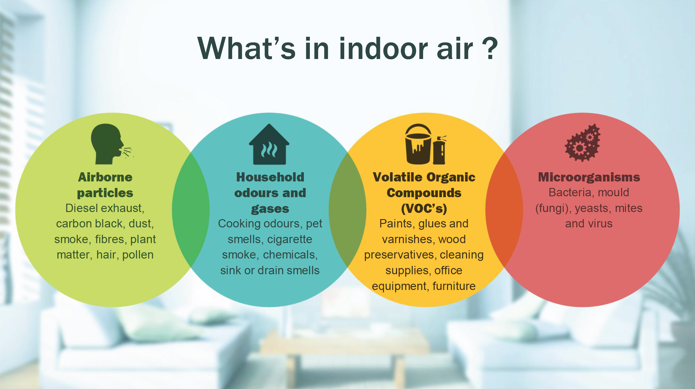 what is in indoor air