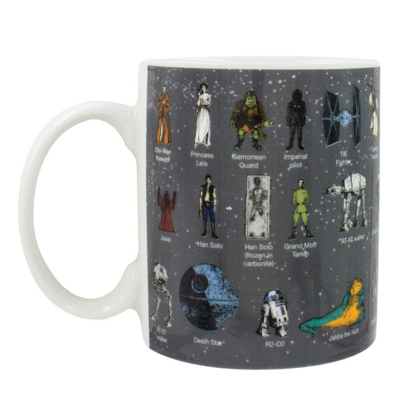 Star Wars Charakter Motiv Becher