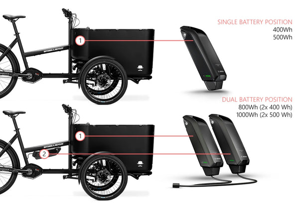 Bosch Batterie EBike-Best Cargo Bike
