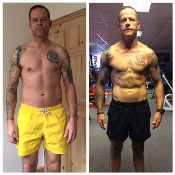 3 Month Transformation Plan