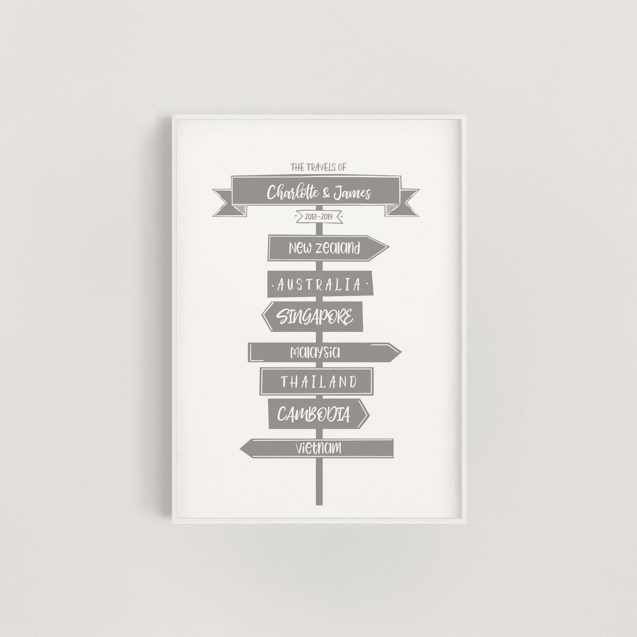 Travel Destination Personalised Signpost Print