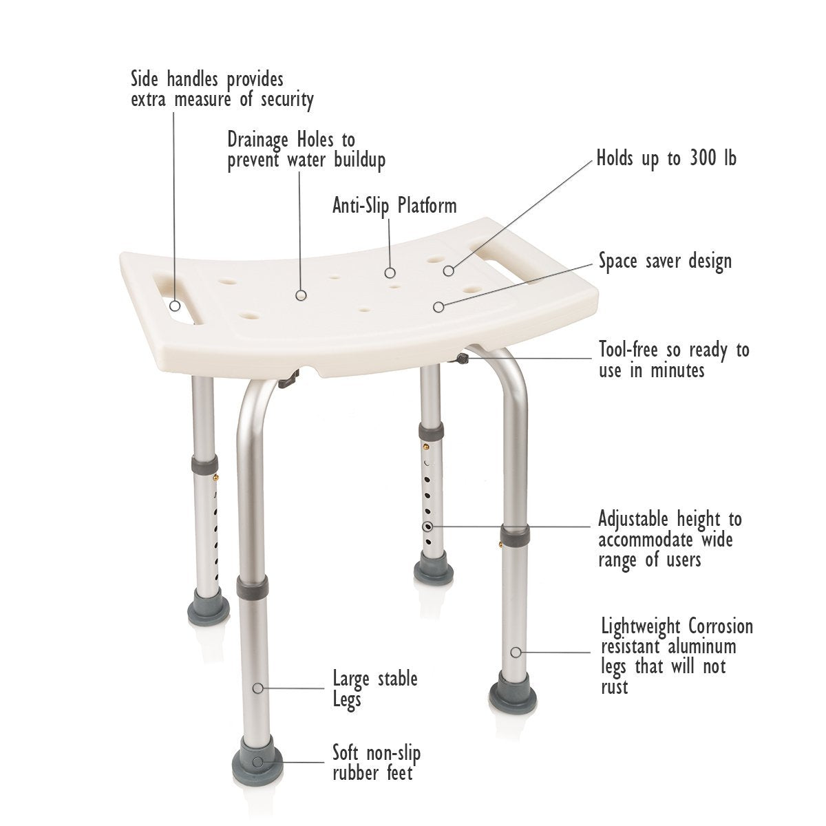 Adjustable Height Shower Chair Dr Maya