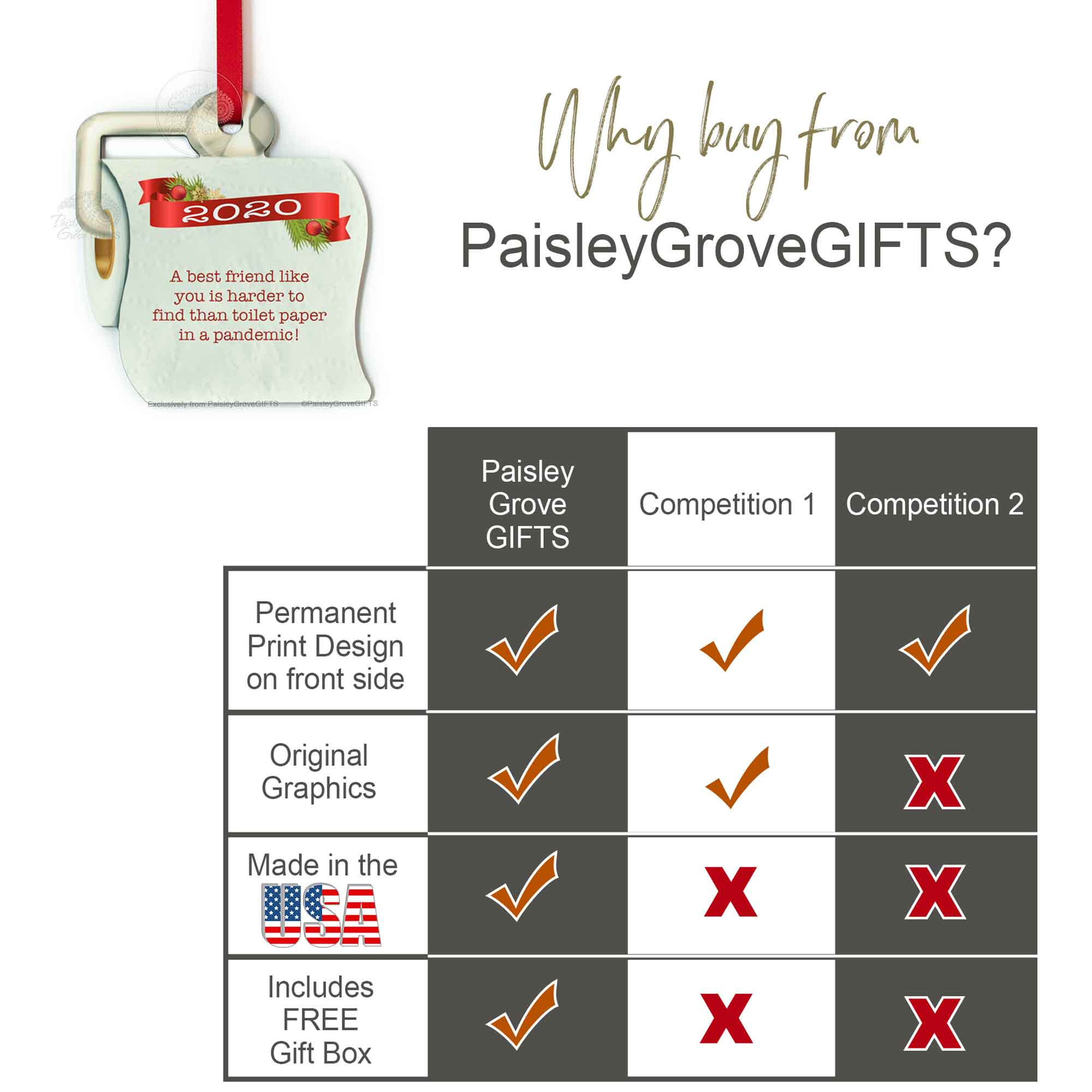 CopyrightPaisleyGroveGIFTS S525k Quality Ornament Superior to Others, Comparison Chart for Toilet Paper Ornament