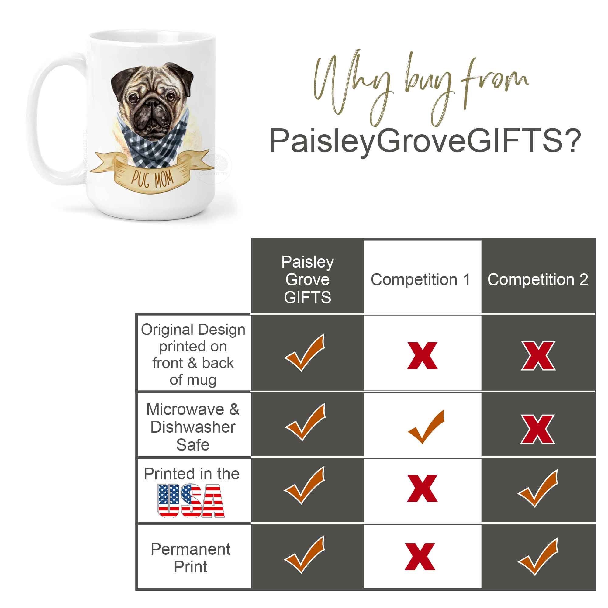 CopyrightPaisleyGroveGIFTS P009c1 why buy from paisleygrovegifts gifts for pug lovers coffee cup for mom