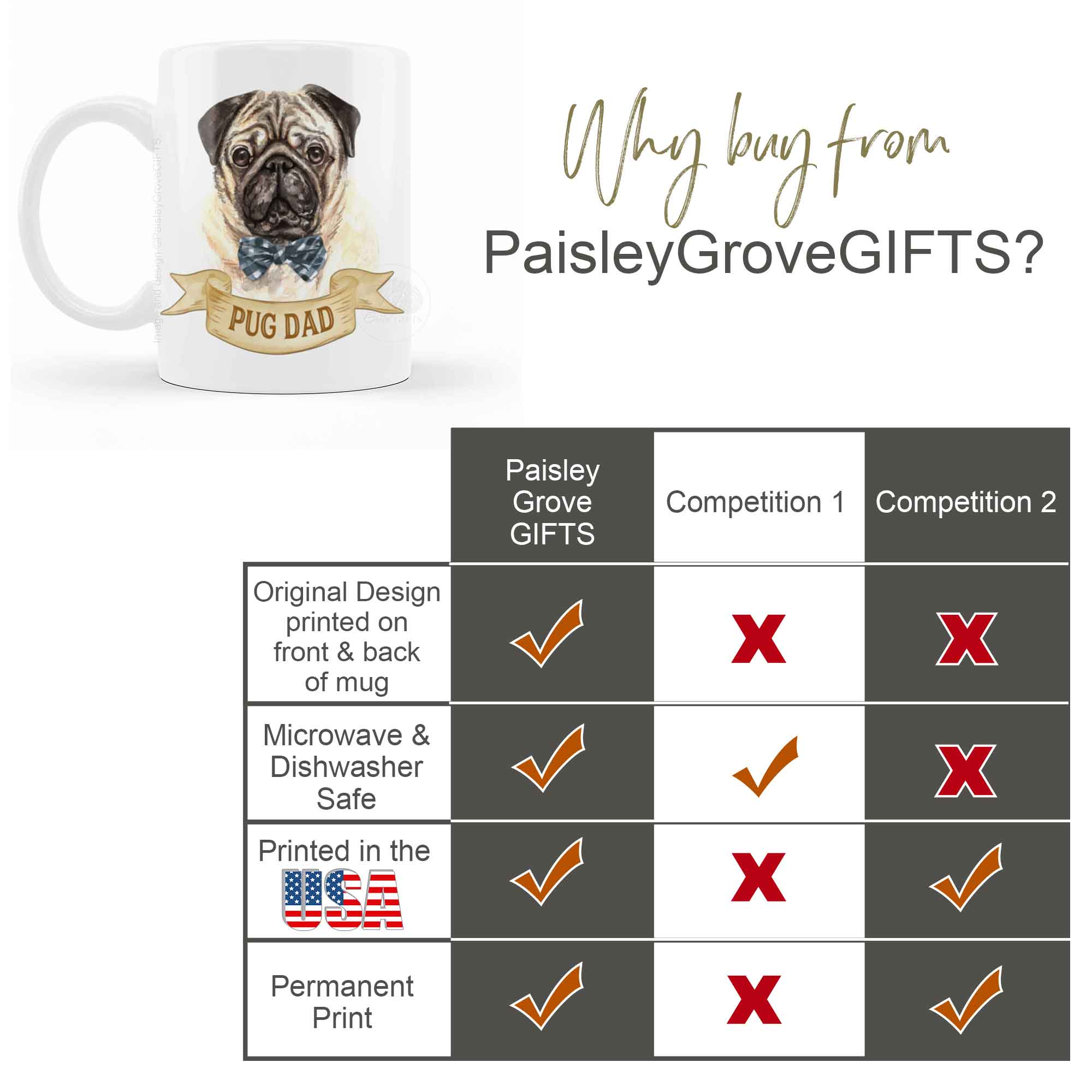 CopyrightPaisleyGroveGIFTS P009c1c3 why buy from paisleygrovegifts gifts for pug lovers coffee cup for pug owners