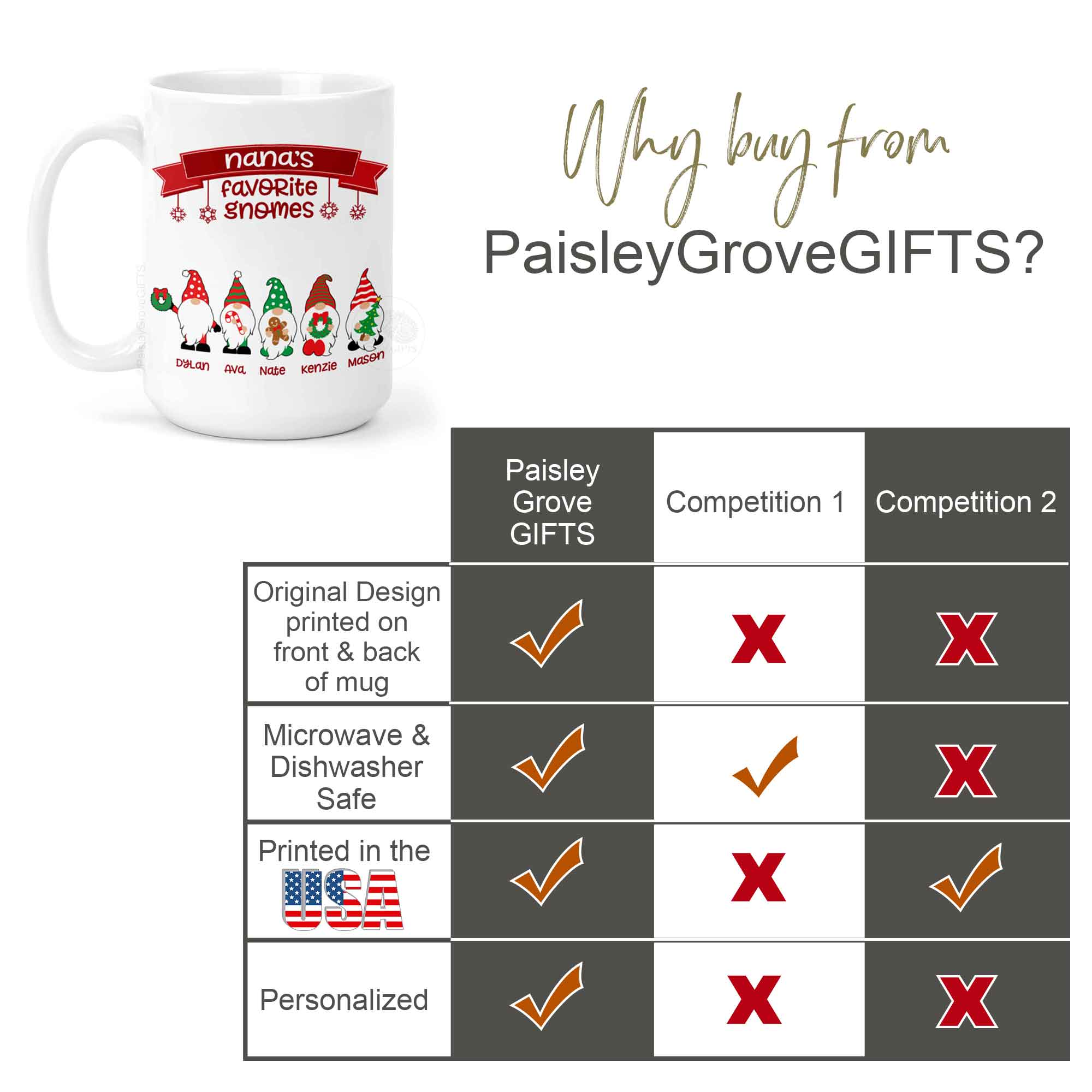 CopyrightPaisleyGroveGIFTS P010a2 why buy from paisleygrovegifts gifts for personalized coffee mug for mom, grandma, nana, mimi