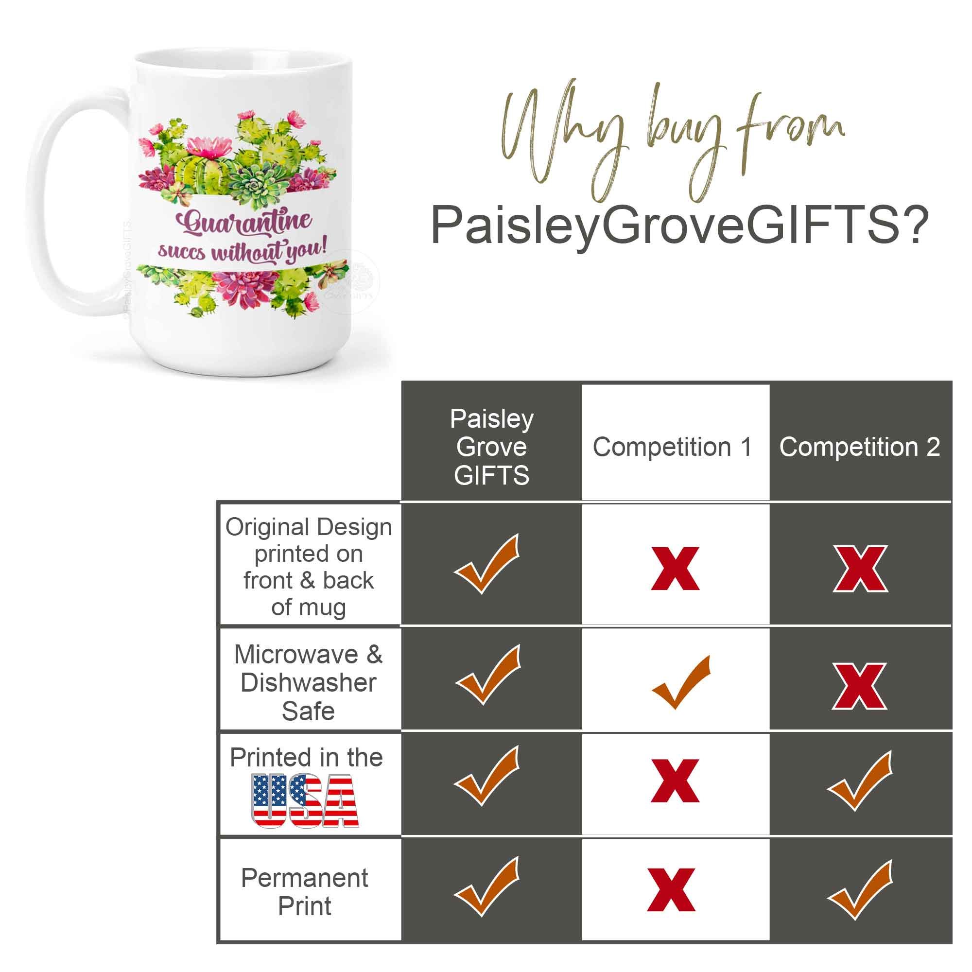 CopyrightPaisleyGroveGIFTS P010a comparison chart showing quality of quarantine succs without you mug from paisleygrovegifts