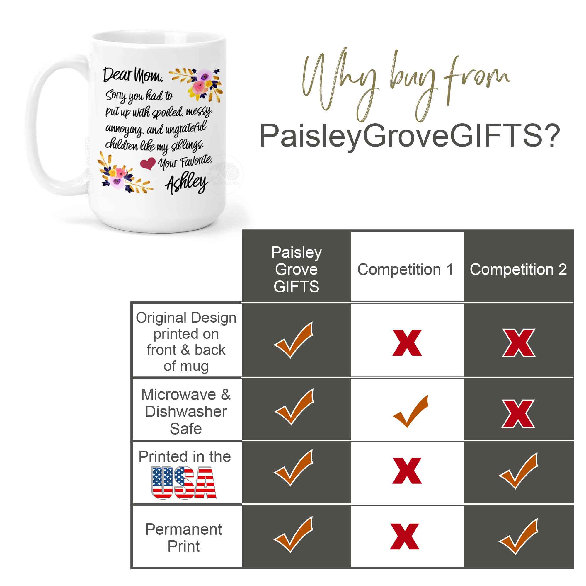 CopyrightPaisleyGroveGIFTS P011a why buy from paisleygrovegifts quality comparison chart for funny mom mug