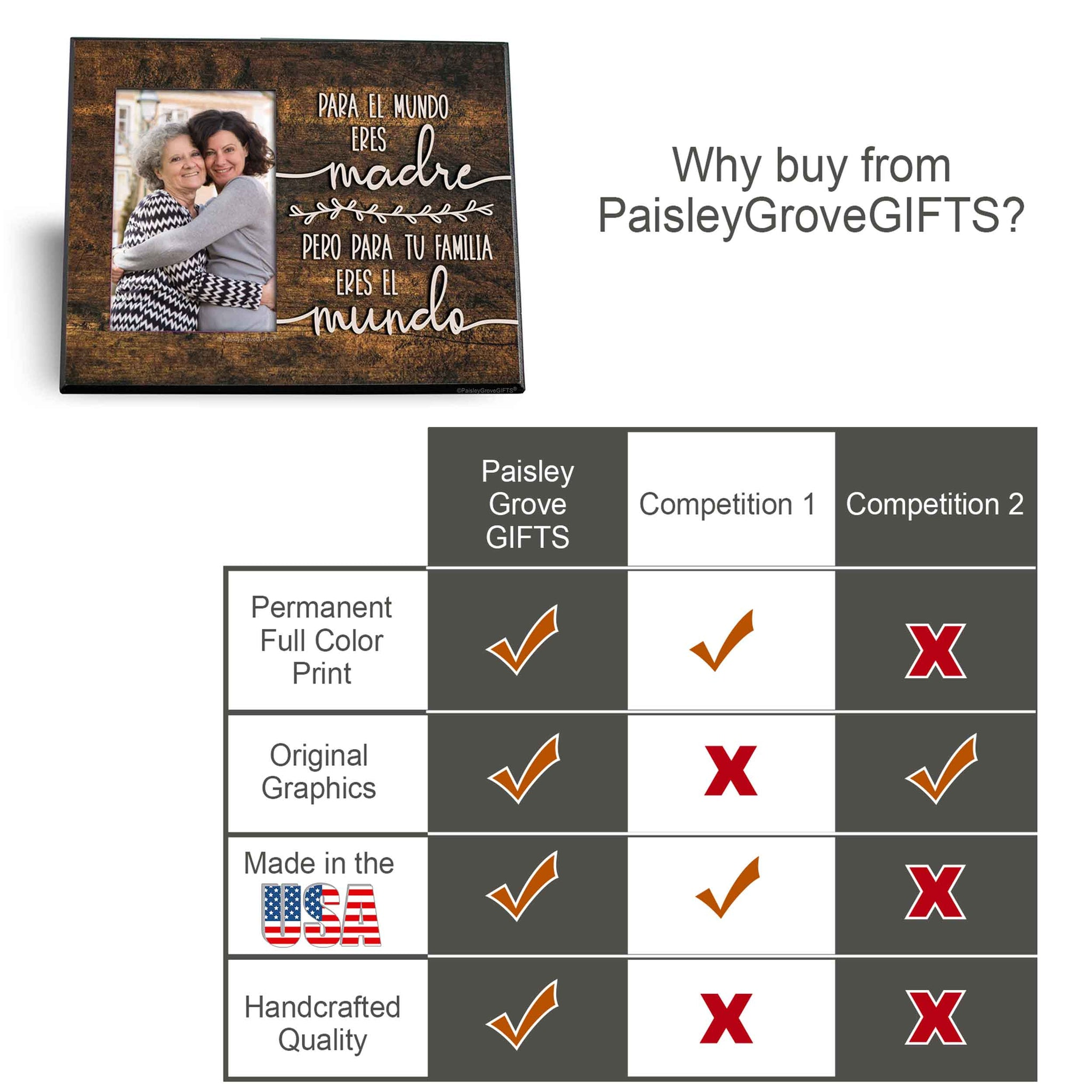CopyrightPaisleyGroveGIFTS S200d Unique gift for spanish moms high quality comparison chart from Paisleygrovegifts
