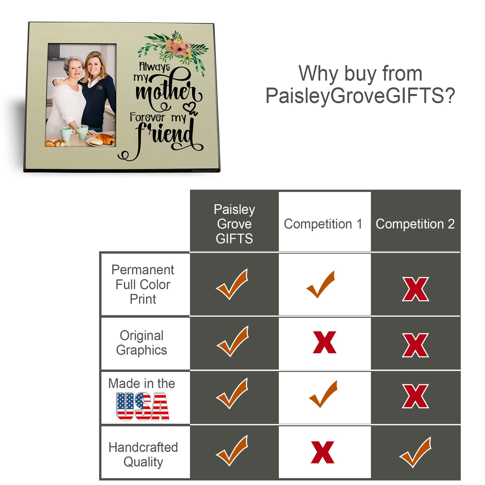 CopyrightPaisleyGroveGIFTS S201d Unique gift for moms and stepmom high quality comparison chart from Paisleygrovegifts