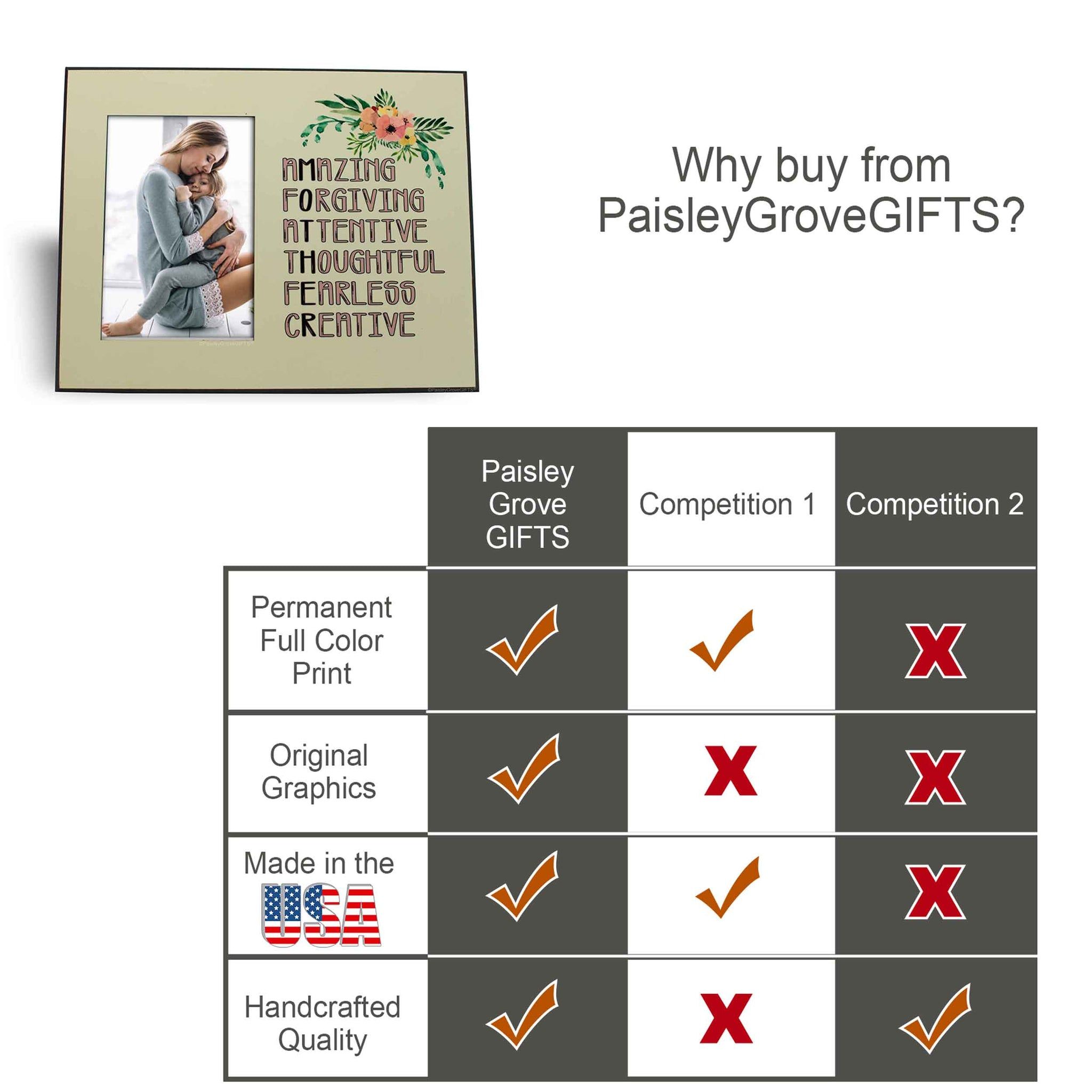 CopyrightPaisleyGroveGIFTS S202b Unique gift for moms and grandmothers high quality comparison chart from Paisleygrovegifts