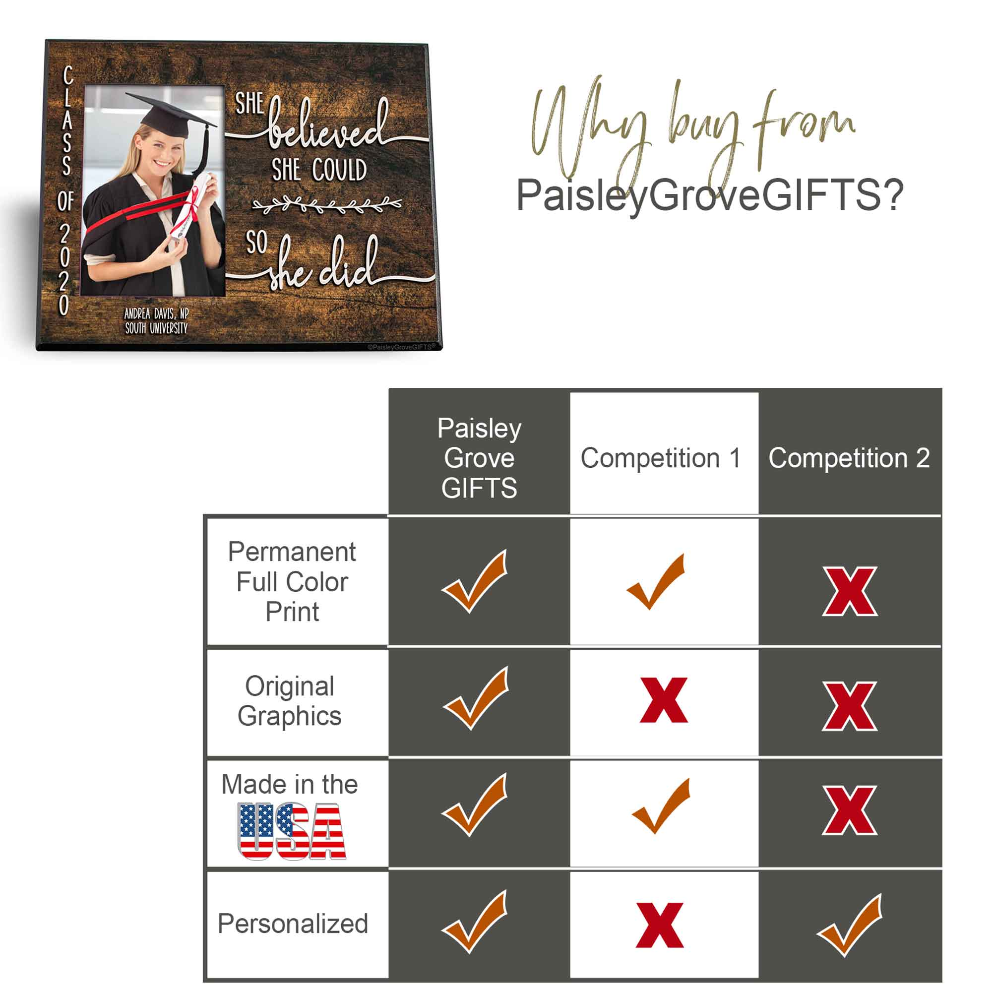 CopyrightPaisleyGroveGIFTS S226f2 Unique customized gift for graduates, quality comparison chart