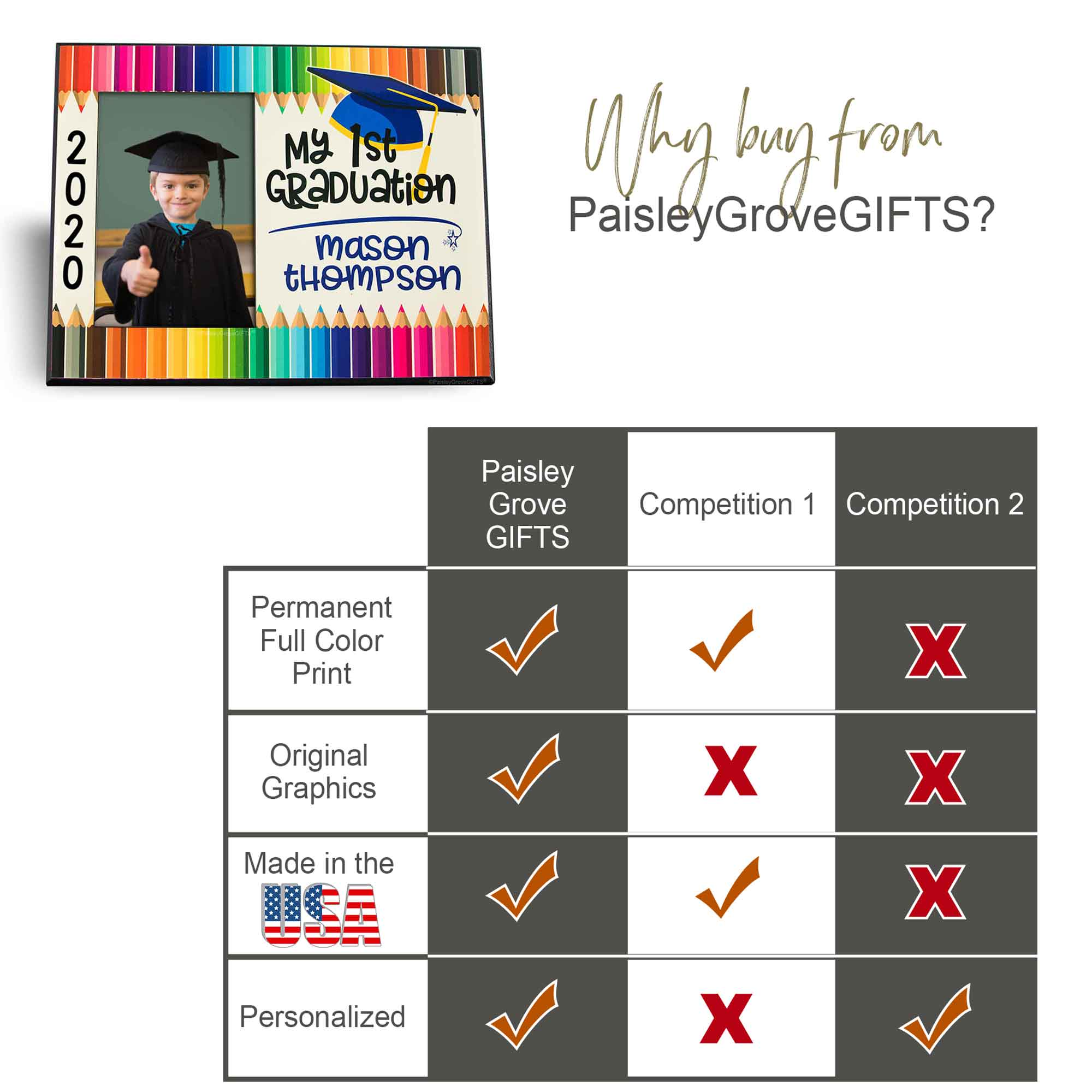 CopyrightPaisleyGroveGIFTS S228a Unique customized gift for preschool graduates, quality comparison chart