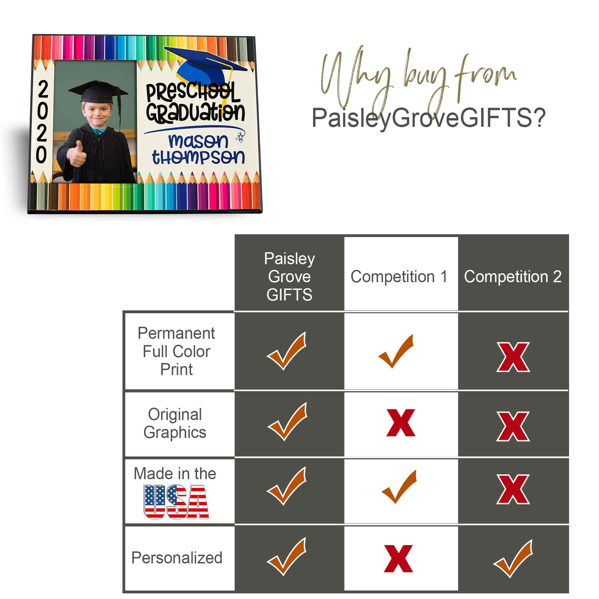 CopyrightPaisleyGroveGIFTS S228c Unique customized gift for preschool graduates, quality comparison chart