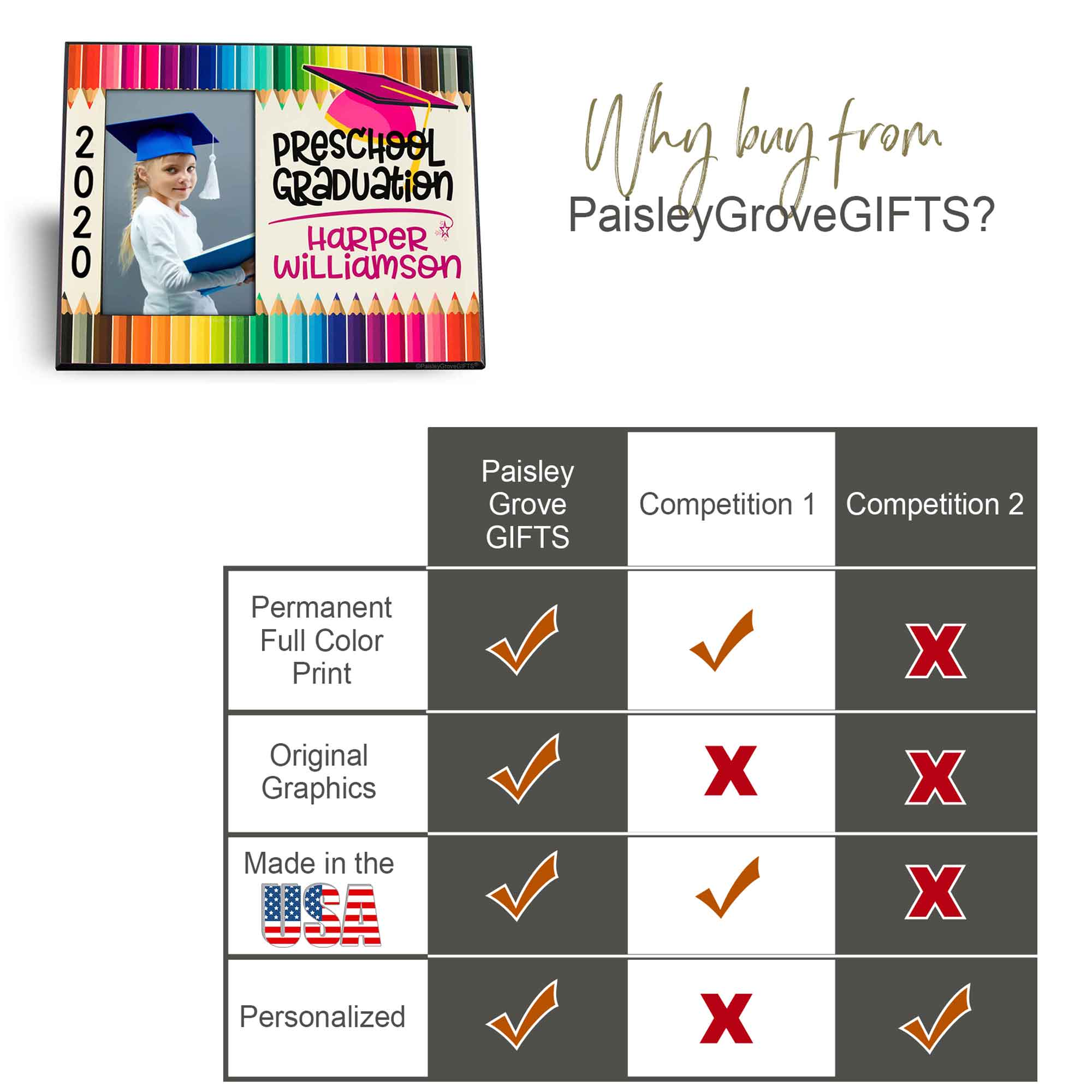 CopyrightPaisleyGroveGIFTS S228d Unique customized gift for preschool graduates, quality comparison chart