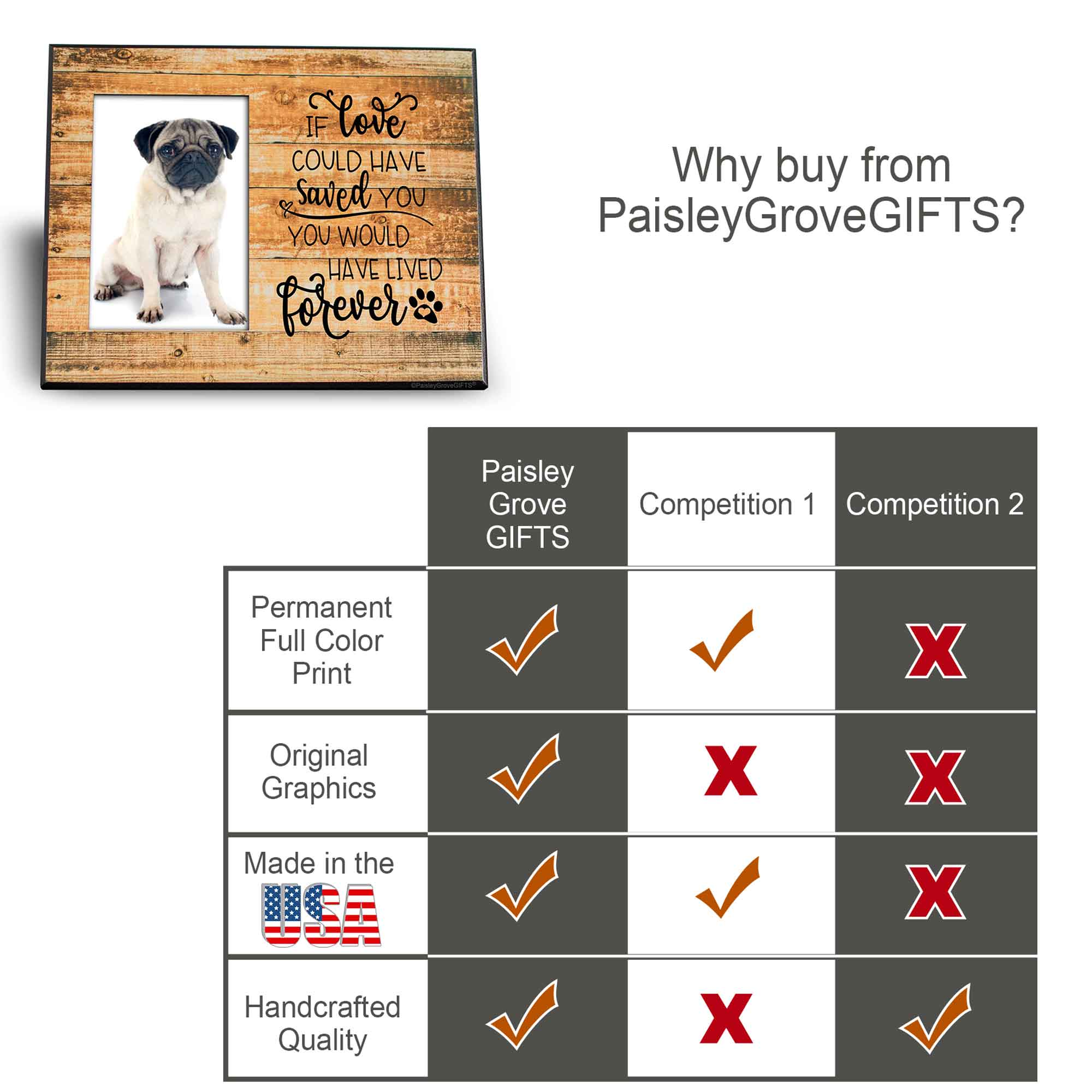 CopyrightPaisleyGroveGIFTS S280b PaisleytGroveGIFTS quality frame for Pet Loss Sympathy Keepsake Plaque