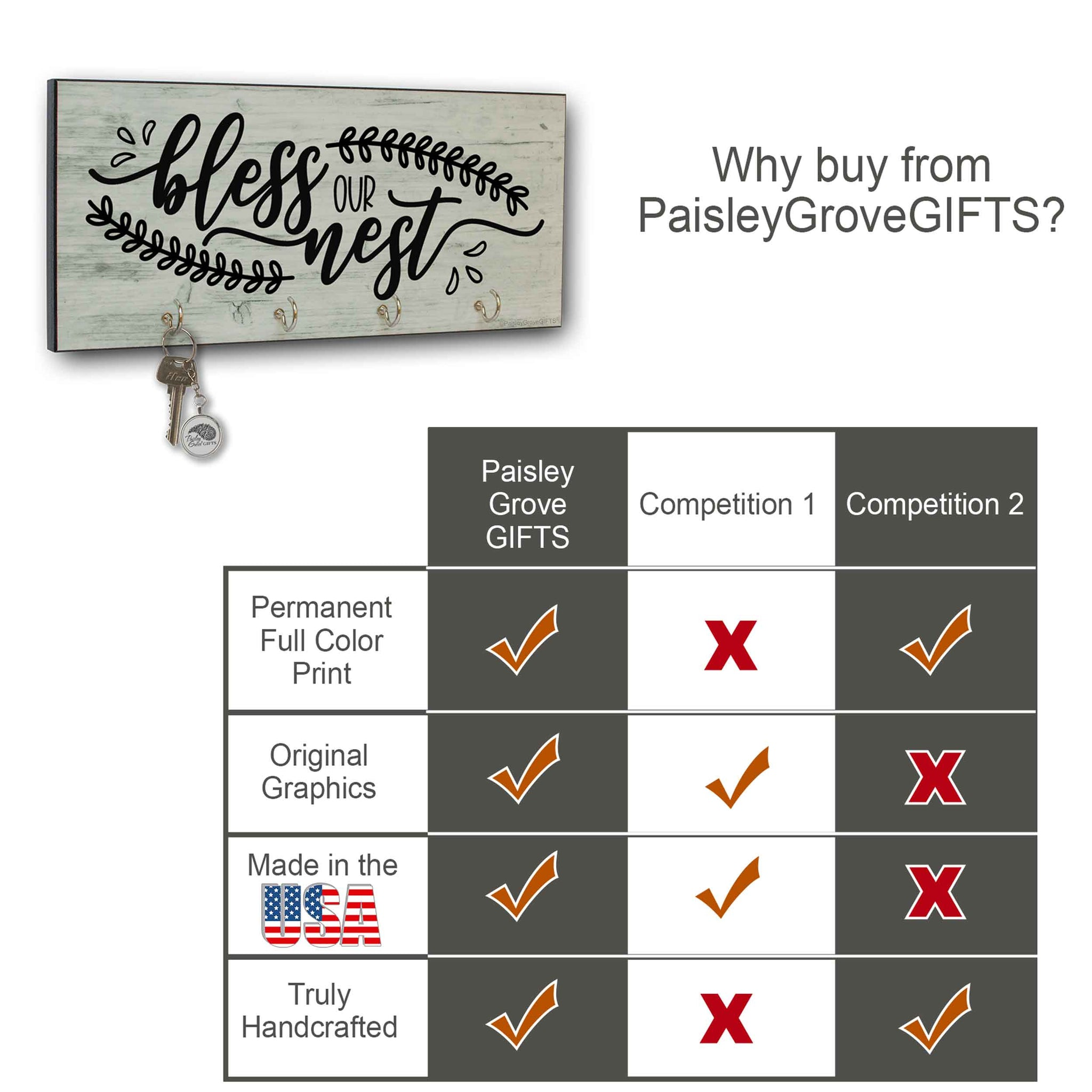 CopyrightPaisleyGroveGIFTS S310a1 Rustic Farmhouse Shiplap Wall key rack unique new home gift for homeowners quality comparison